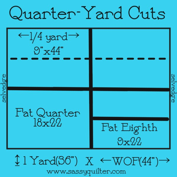 QuarterYardCutspic