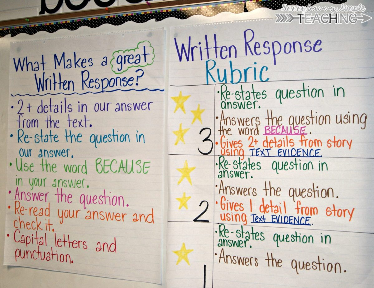 Improving Written Comprehension and Responses! [+ 2 FREEBIES!]