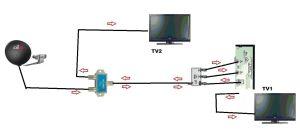 Dish Network Wiring Diagram  Somurich