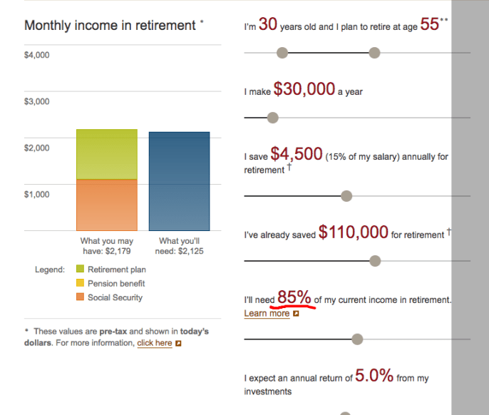 The problem with retirement calculators