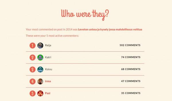 Eniten kommentoineet 2014