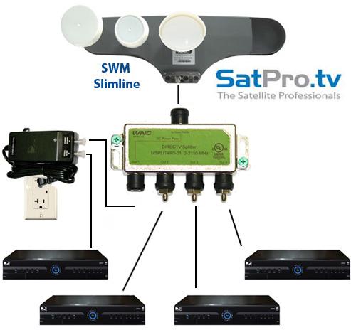 directv 4way wide band splitter for swm msplit4r103