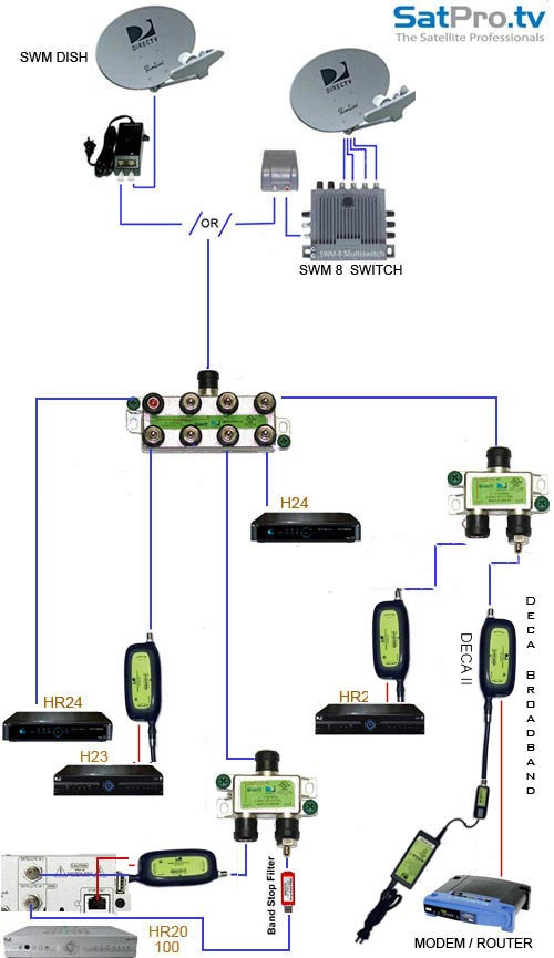 diagrams 8161056 direct tv satellite wiring diagrams directv directv genie wiring diagram wiring diagram for direct tv