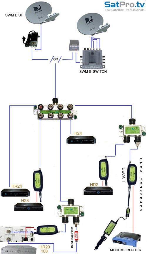 Direct Tv Satellite Wiring Diagram Wiring Diagram – Direct Tv Satellite Wiring Diagrams