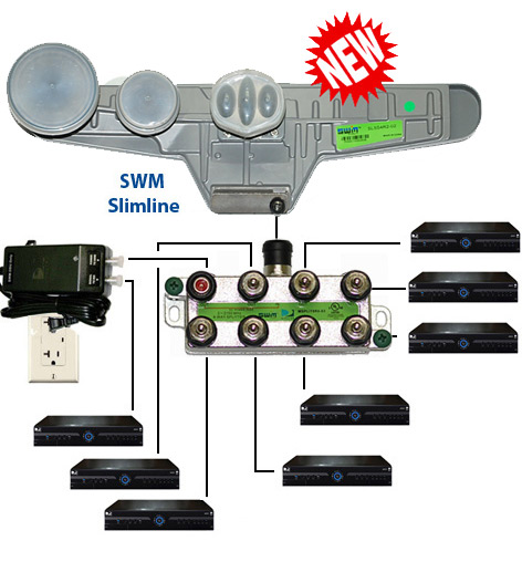 swm 5 wiring diagram 2006 ford e350 fuse box  begeboy