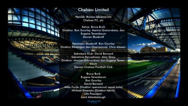 Daftar Pengurus klub Chelsea Fc
