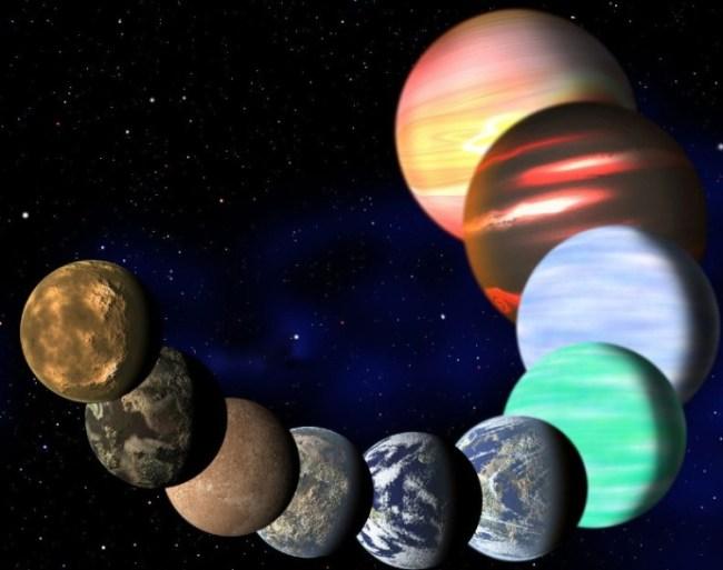 warna planet