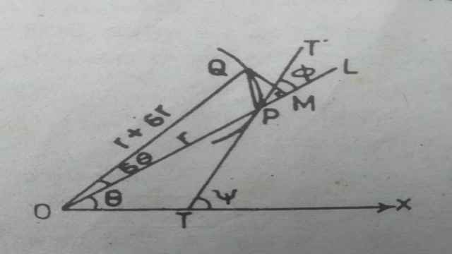 Perpendicular length pole on tangent