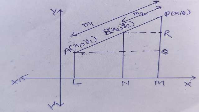 What is the Section Formula