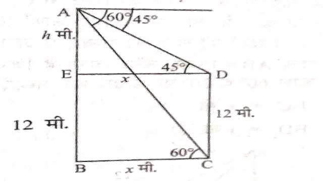 Height and Distance in Trigonometry