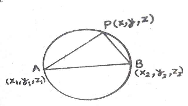Diameter Form of Equation of Sphere