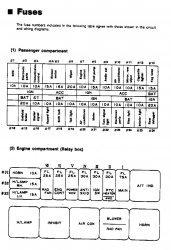 R 32 Gtr Fuse Box  RB Series  R31, R32, R33, R34 (1986