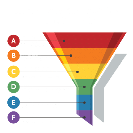 consumer journey funnel