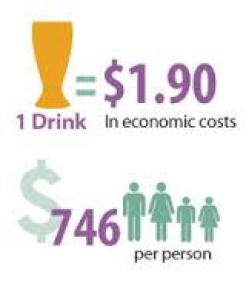alcohol costs to society