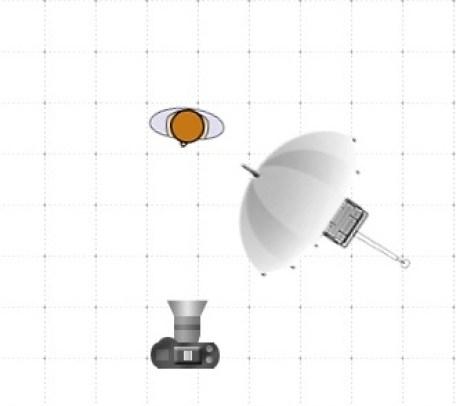 Belajar Strobist : Menggunakan Satu Lampu Flash Eksternal