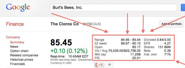 Google-Finance-Navigate-Search-Clorox-Quick-Stats
