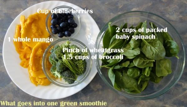 Green-Smoothie-Ingredients-Raw