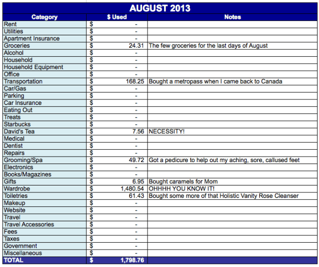 Save-Spend-Splurge-August-2013-Expenses