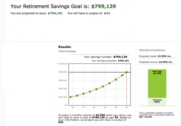 TD-Canada-Trust-Retirement-Calculator-3000-yearly