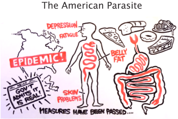 The-American-Parasite-Sugar-Health-Video-Whole-Body-Research-Sugar