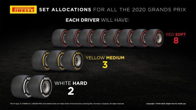Choix des pneus Pirelli par pilotes à Spielberg