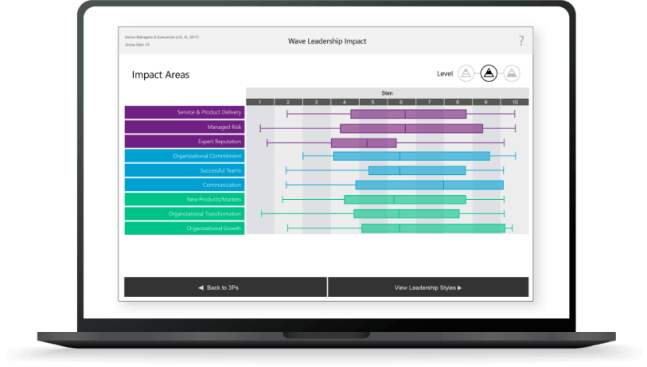 Leadership talent analytics on a laptop screen