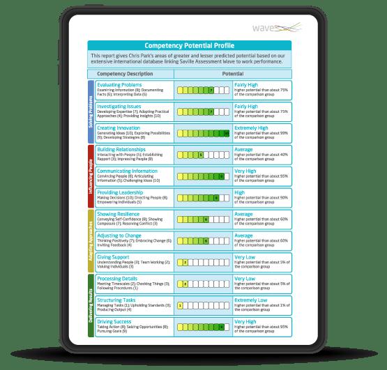 Wave report in iPad