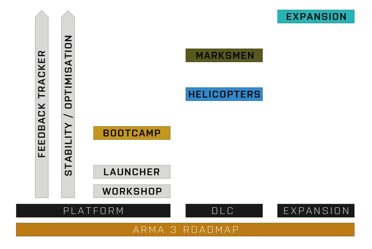 roadmap_2015