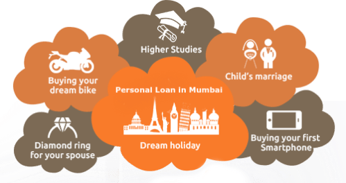 personal loan in mumbai
