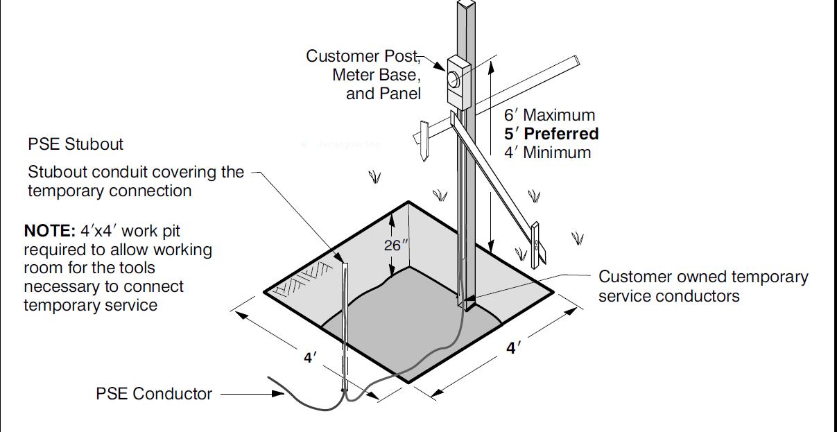 Power Pole Xl Wiring Diagram Schematics Wiring Diagrams
