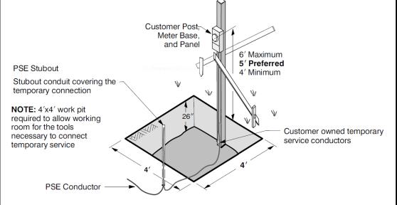 Step 3 Temporary Power Pole Saving Sustainably