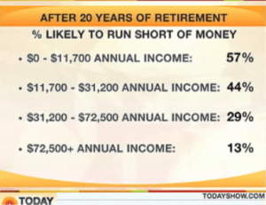 Does a 401k have more investment options than an ira