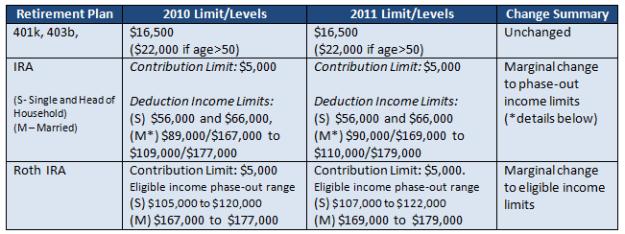 457 plan vs 401k vs 403b investments business broker vs investment bank