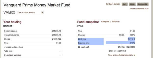 Vanguard Money Market Fund