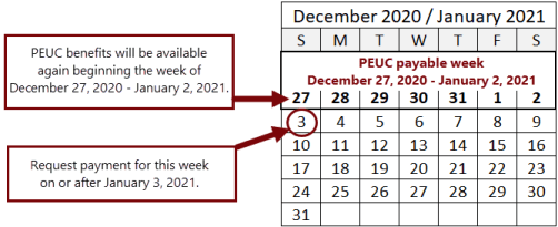 Claiming PEUC benefits and when I can certify for weekly claims