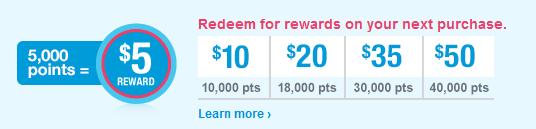 Walgreens Balance Rewards Points2