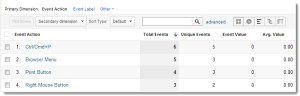 How To Track Printed Pages & Print Method In Google Analytics