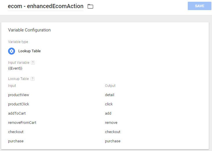 GTM Variable - LookupTable enhancedEcomAction