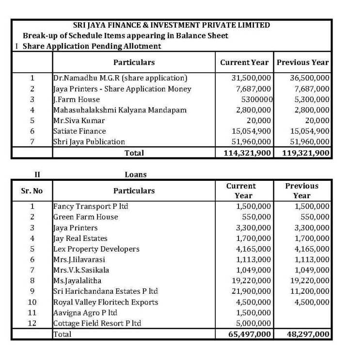 Accounts - Sri Jaya Finance - 2011-12_Page_8
