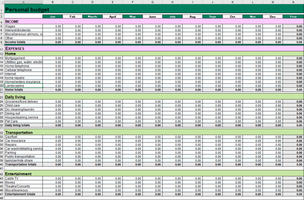 If you're new to budgeting, microsoft excel is a great place to start: Savvy Ladies Financial Budget Worksheet Your Budget Spreadsheet