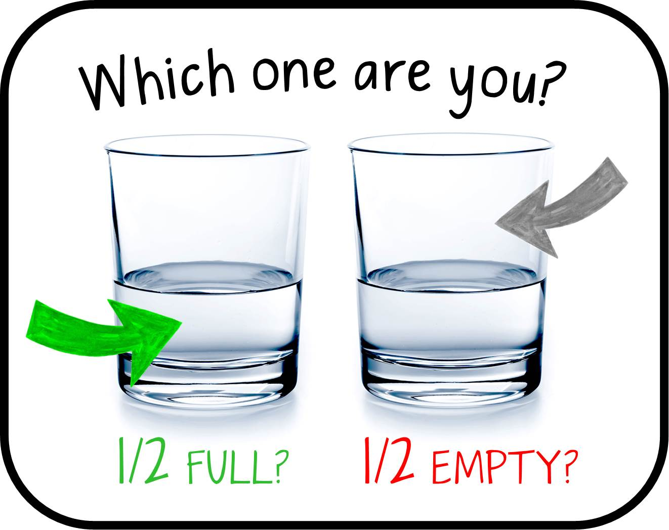 Is Your Glass Half Empty Or Half Full Amp Who Are You