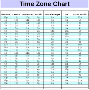 Time_Zone_Chart2