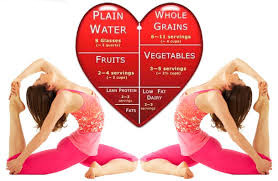 Yoga and Heart