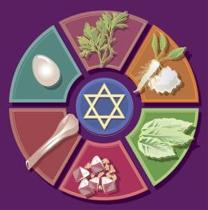 Makanan Yahudi