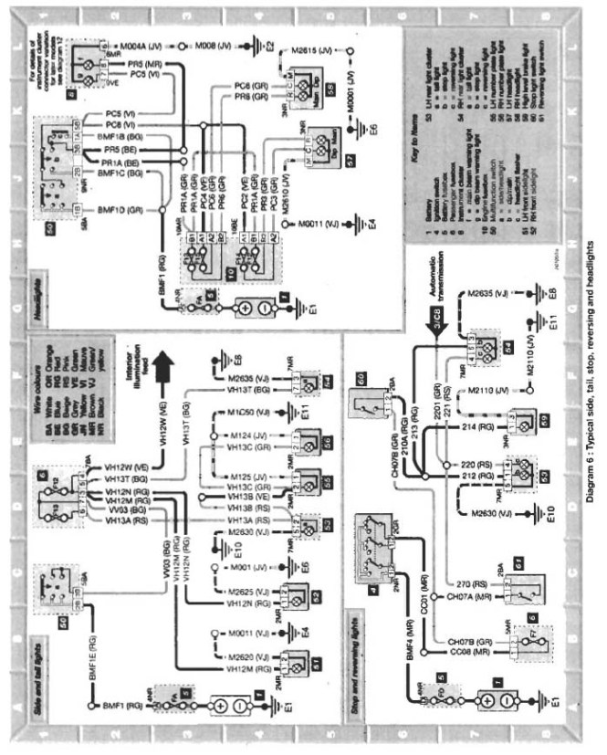 citroen berlingo alternator wiring diagram citroen wiring citroen xsara airbag wiring diagram citroen get cars wiring