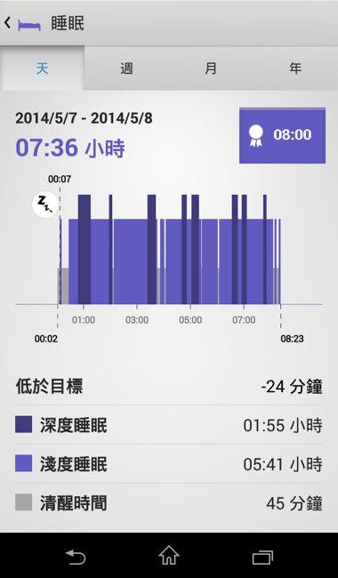Screenshot_2014-05-08-10-52-38