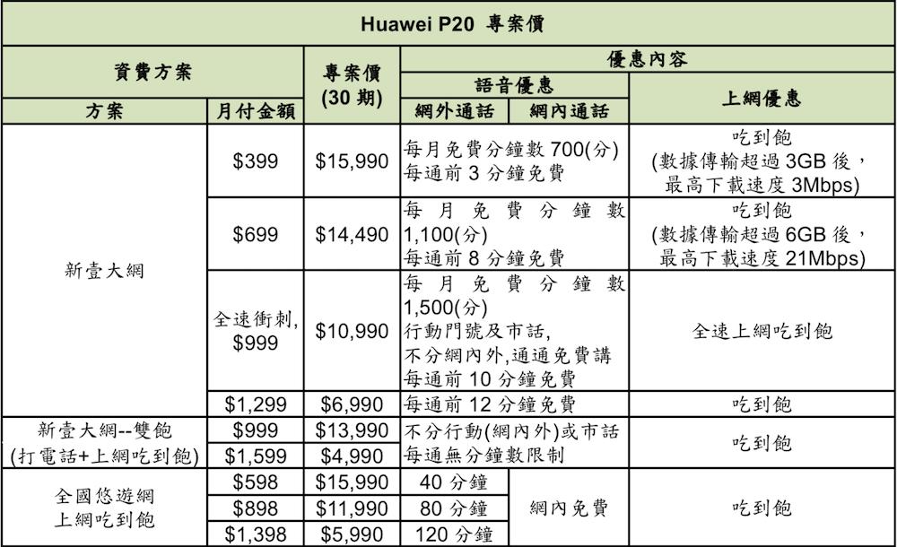 HUAWIE P20