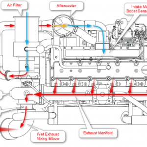 Engines & Components  Page 2 of 4  Seaboard Marine
