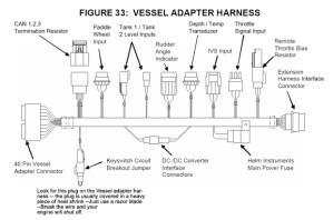 "Understanding your SmartCraft 10 ""Medusa"" Vessel Adapter Harness  Seaboard Marine"
