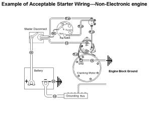 Acceptable Starter Motor Wiring with Mag Switch
